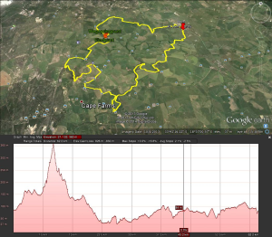 Race-Profile-long-route